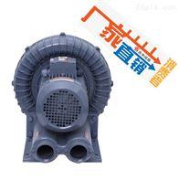 RB077印刷机械用5.5KW全风RB-077高压吹吸两用